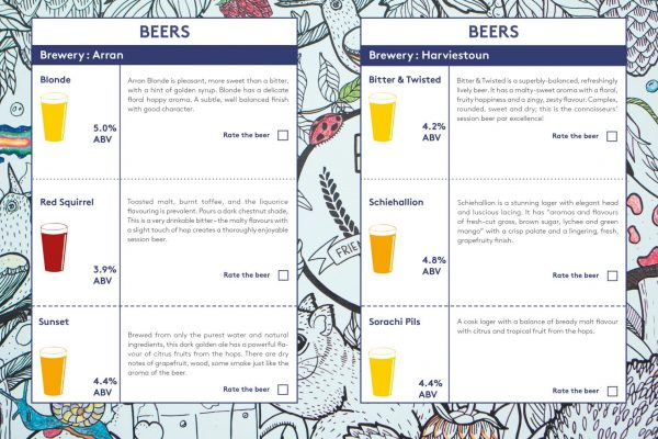 Beith Beer Festival | BEERS SPREAD