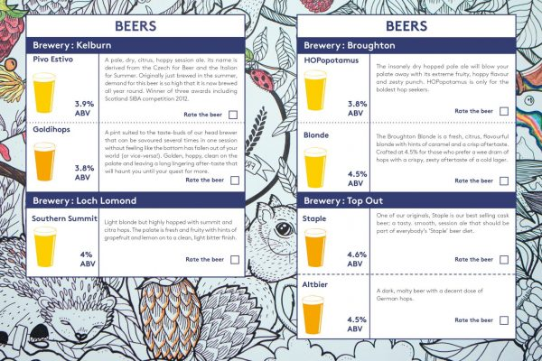 Beith Beer Festival | BEERS SPREAD2