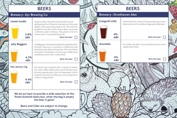 Beith Beer Festival | BEERS SPREAD3
